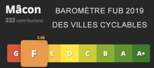 """Mâcon classé """"F"""" au baromètre des villes cyclables"""