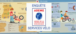 """Pour participer à l'enquête """"services vélos"""" de l'ADEME"""
